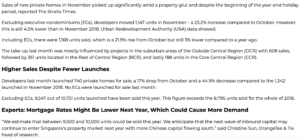 hyll-on-holland-Higher Private Home Sales Recorded In November Despite Property Overhang page 1
