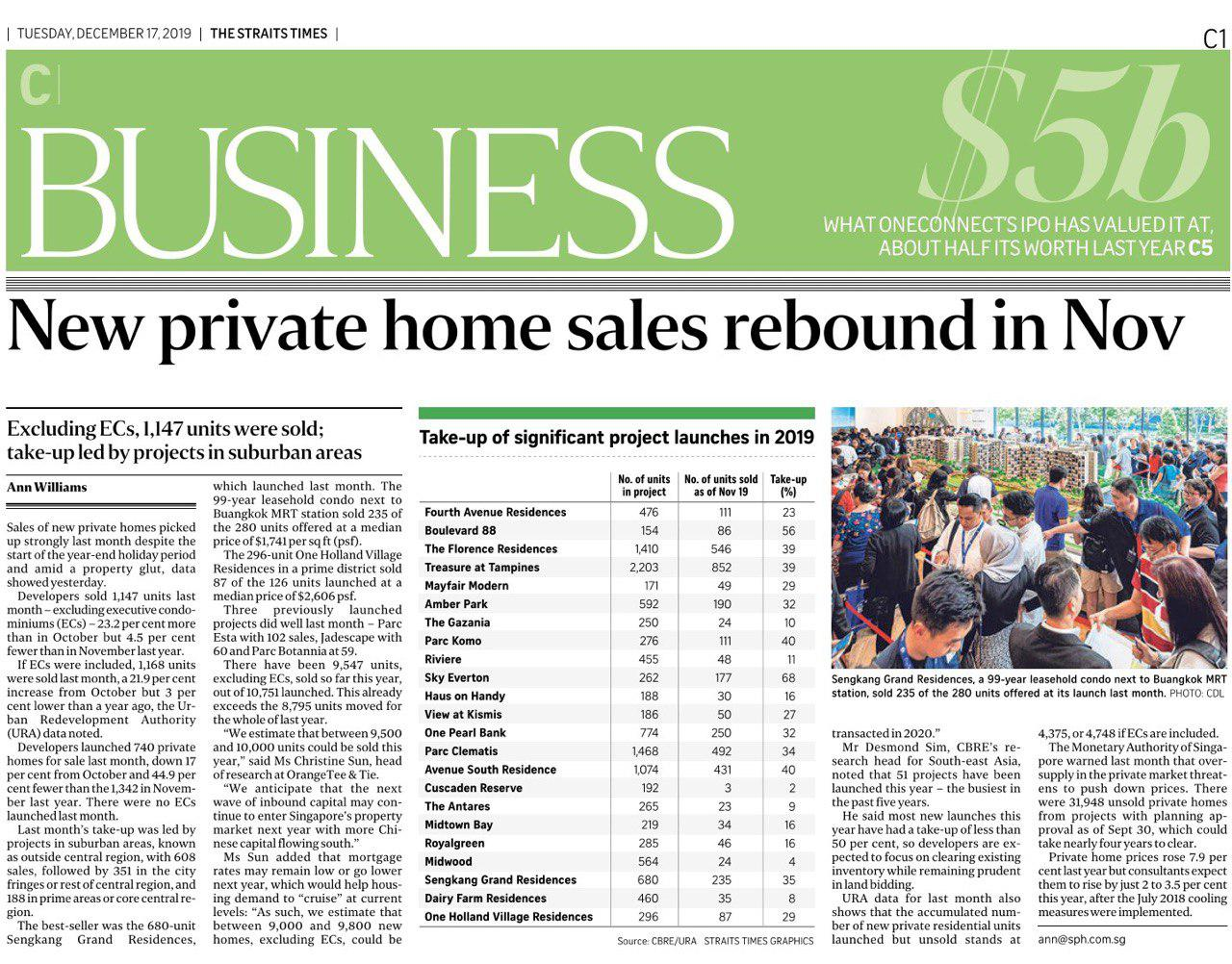 hyll-on-holland-New private home sales rebound in Nov