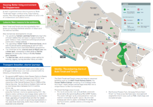 hyll-on-holland-holland-hill-ura-master-plan-page-3