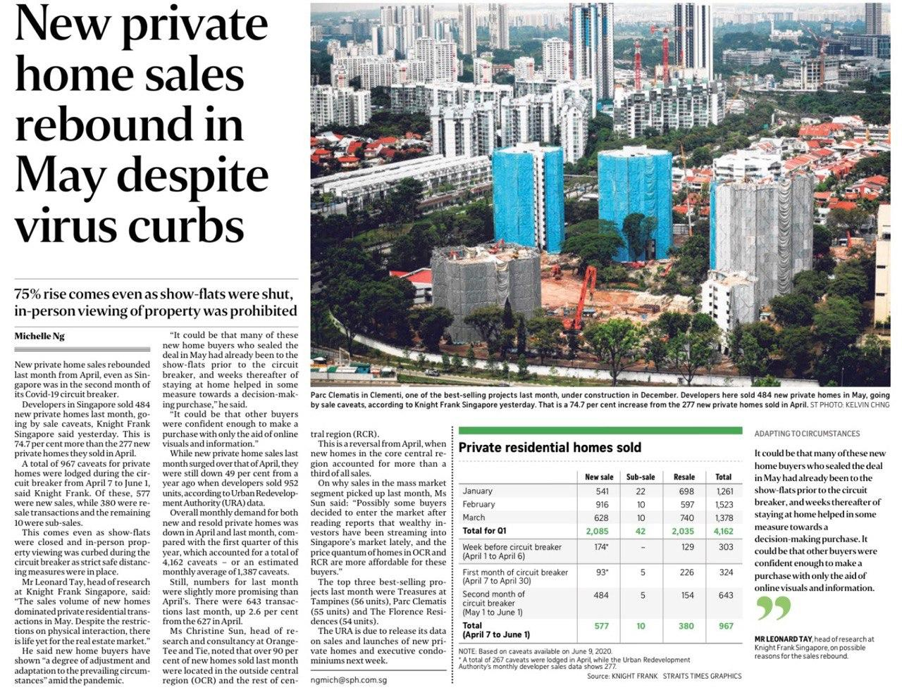 Hyll-On-Holland-New-Private-home-sales-rebound-in-may-despite-virus-curbs