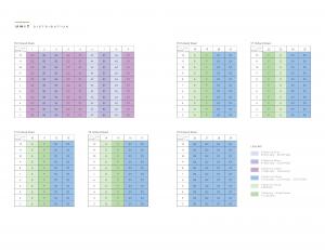 Hyll-on-Holland-Elevation-Chart