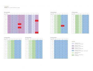 Hyll-On-Holland-Balance-Unit-Chart